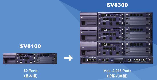 sv8300电话交换机nec交换机